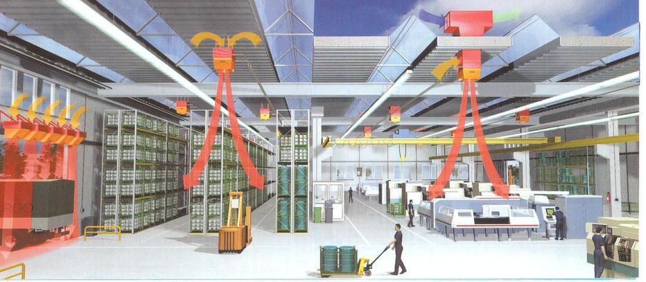 Промышленные помещения Фото №1 - windsun.net.ua